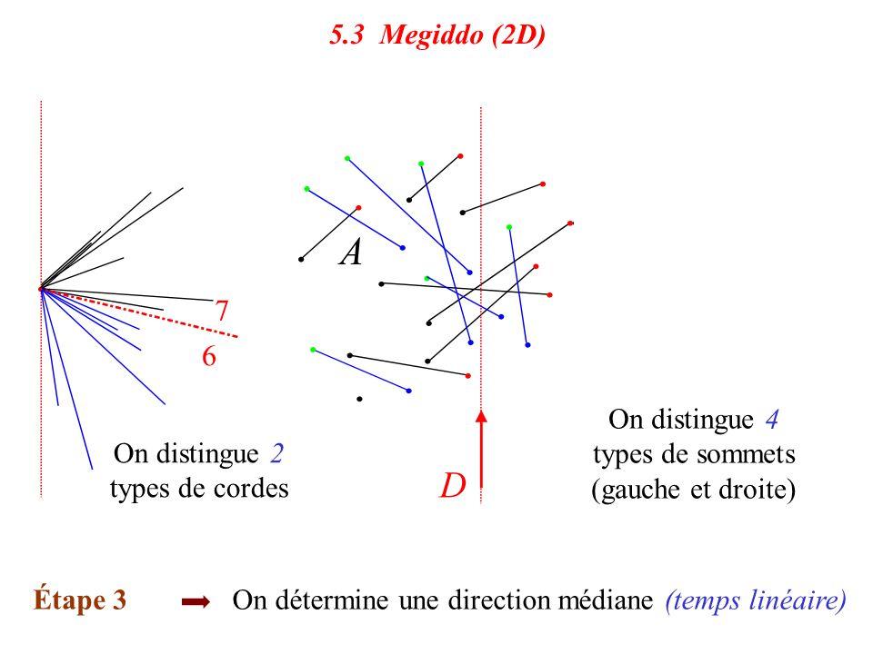 5.3 Megiddo (2D) Étape 2 On reporte les cordes Étape 3On détermine une direction médiane (temps linéaire) On distingue 4 types de sommets (gauche et droite) On distingue 2 types de cordes