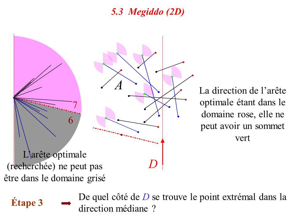 5.3 Megiddo (2D) Étape 3 De quel côté de D se trouve le point extrémal dans la direction médiane ? L'arête optimale (recherchée) ne peut pas être dans