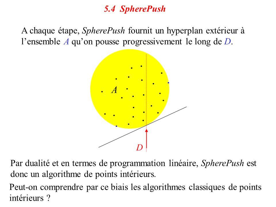 A chaque étape, SpherePush fournit un hyperplan extérieur à l'ensemble A qu'on pousse progressivement le long de D. Par dualité et en termes de progra