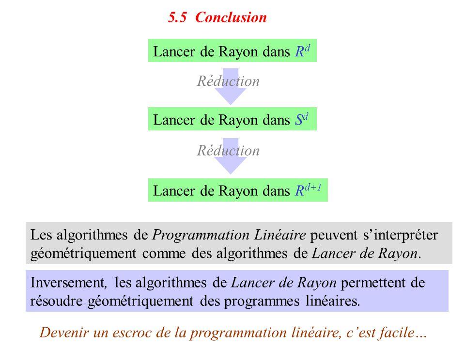 5.5 Conclusion Lancer de Rayon dans S d Lancer de Rayon dans R d Lancer de Rayon dans R d+1 Réduction Les algorithmes de Programmation Linéaire peuven