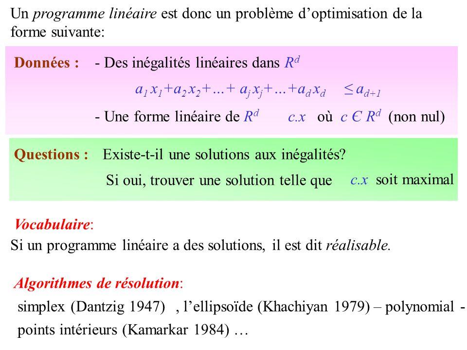 Données :- Des inégalités linéaires dans R d a 1 x 1 +a 2 x 2 +…+ a j x j +…+a d x d ≤ a d+1 - Une forme linéaire de R d c.x où c Є R d (non nul) Ques
