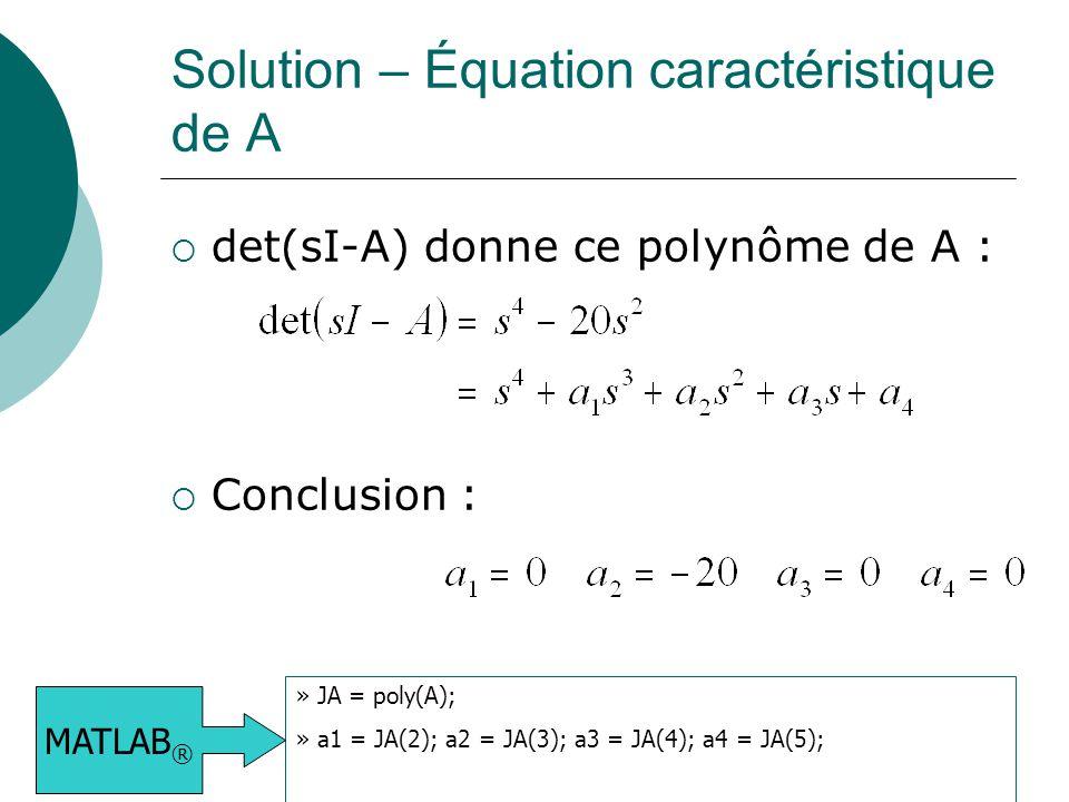 Solution – Équation caractéristique de A  det(sI-A) donne ce polynôme de A :  Conclusion : » JA = poly(A); » a1 = JA(2); a2 = JA(3); a3 = JA(4); a4