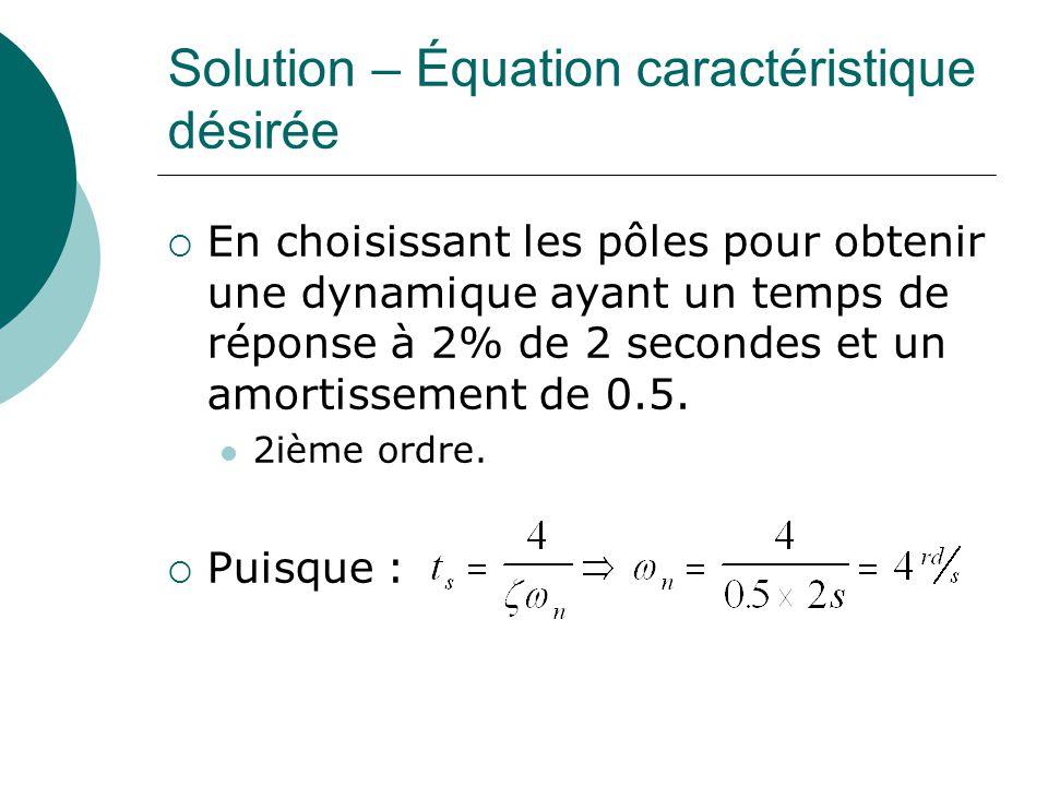 Solution – Équation caractéristique désirée  En choisissant les pôles pour obtenir une dynamique ayant un temps de réponse à 2% de 2 secondes et un amortissement de 0.5.