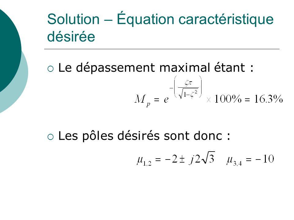 Solution – Équation caractéristique désirée  Le dépassement maximal étant :  Les pôles désirés sont donc :
