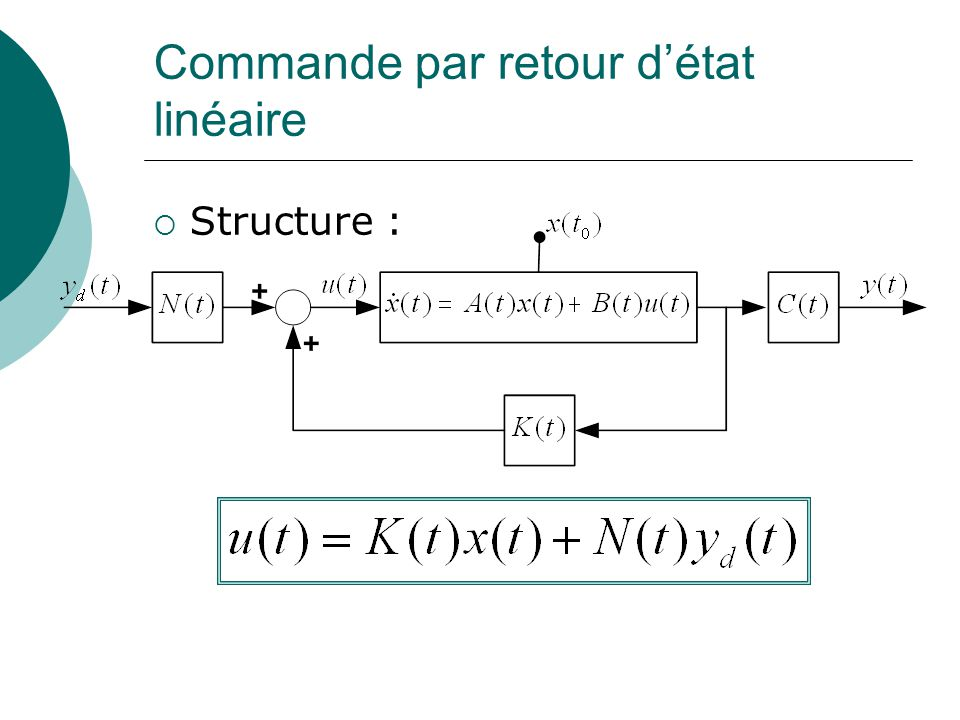 Exemple #2  Soit un système représenté par les matrices suivantes : » A = [0 1 0 0 ; 20 0 0 0 ; 0 0 0 1 ; -0.5 0 0 0 ]; » B = [0 ; -1 ; 0 ; 0.5]; » C = [1 0 0 0 ; 0 0 1 0]; MATLAB ®