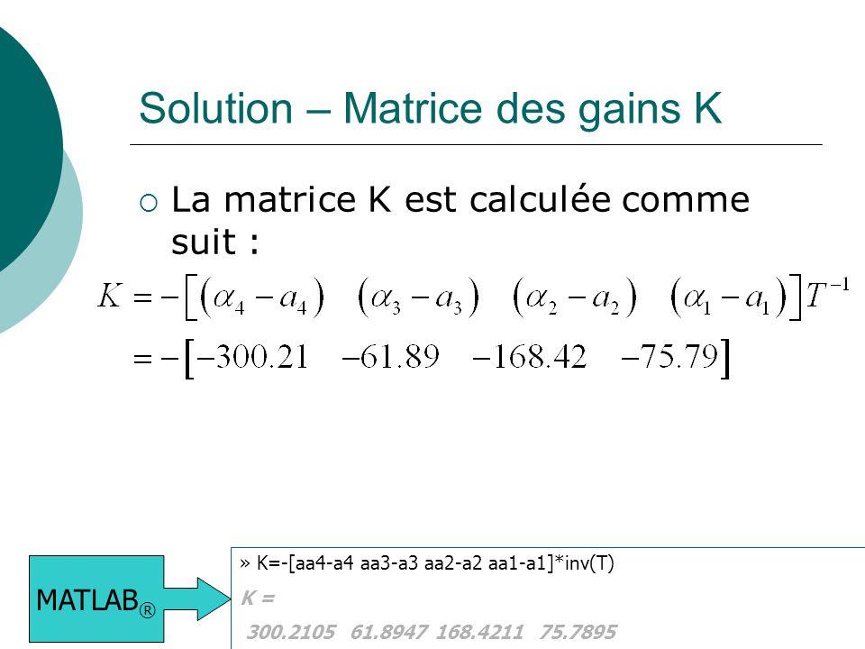 Solution – Matrice des gains K  La matrice K est calculée comme suit : » K=-[aa4-a4 aa3-a3 aa2-a2 aa1-a1]*inv(T) K = 300.2105 61.8947 168.4211 75.789