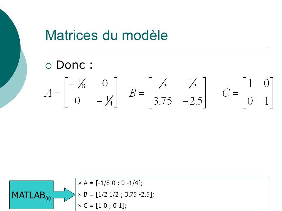 Matrices du modèle  Donc : » A = [-1/8 0 ; 0 -1/4]; » B = [1/2 1/2 ; 3.75 -2.5]; » C = [1 0 ; 0 1]; MATLAB ®