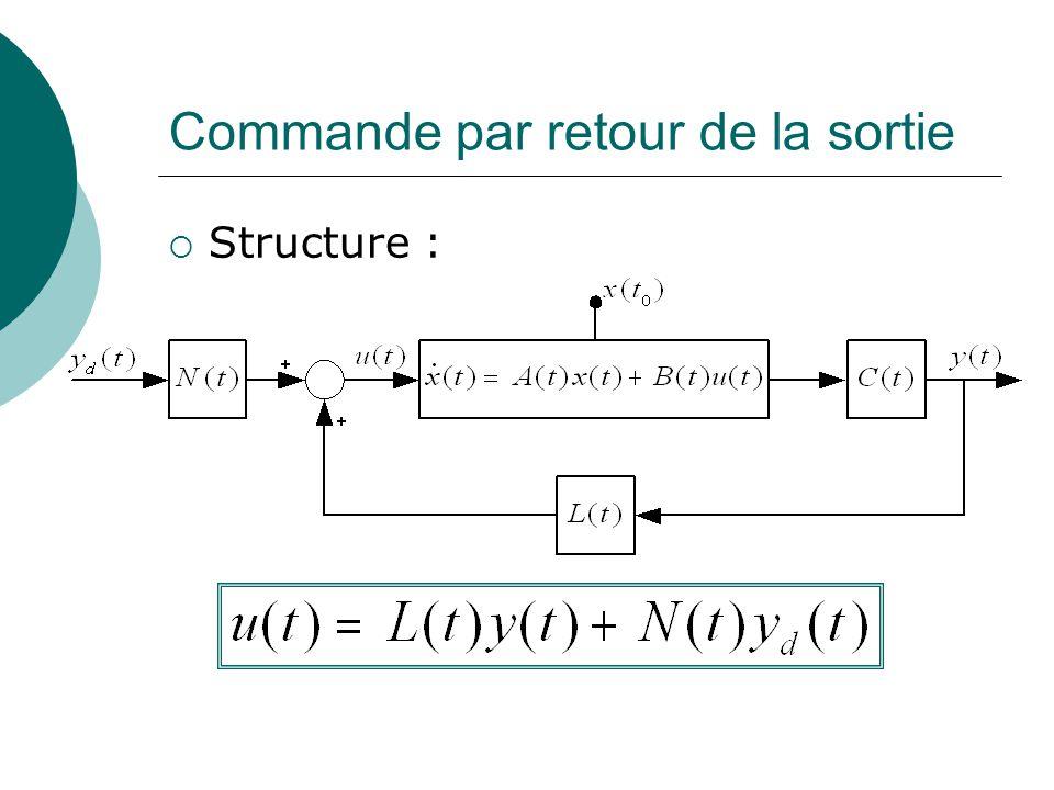 Commande par retour de la sortie  Structure :