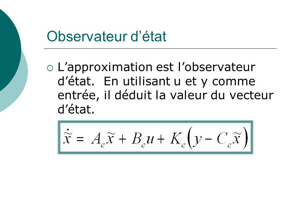 Observateur d'état  L'approximation est l'observateur d'état. En utilisant u et y comme entrée, il déduit la valeur du vecteur d'état.
