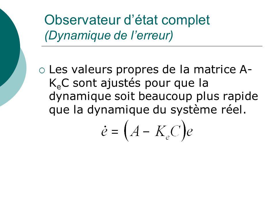 Observateur d'état complet (Dynamique de l'erreur)  Les valeurs propres de la matrice A- K e C sont ajustés pour que la dynamique soit beaucoup plus