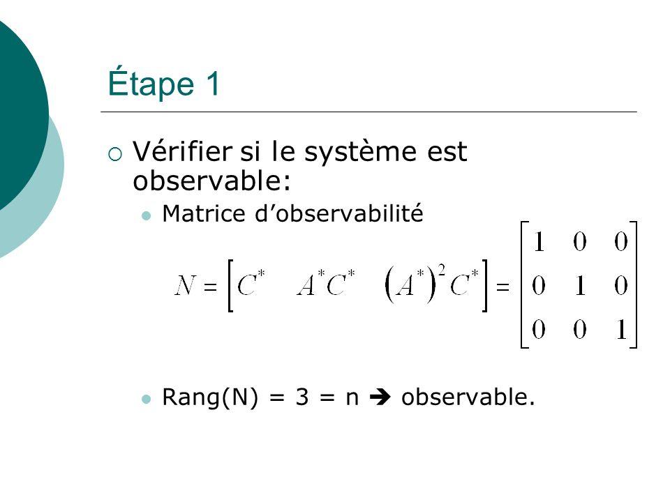 Étape 1  Vérifier si le système est observable: Matrice d'observabilité Rang(N) = 3 = n  observable.