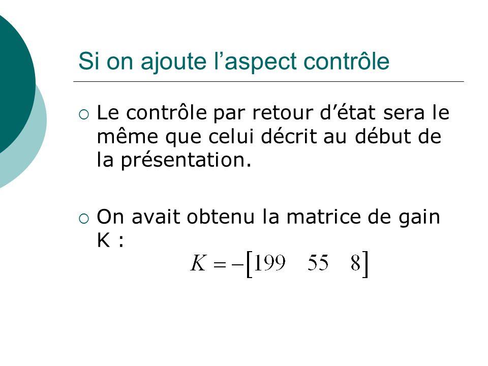 Si on ajoute l'aspect contrôle  Le contrôle par retour d'état sera le même que celui décrit au début de la présentation.  On avait obtenu la matrice