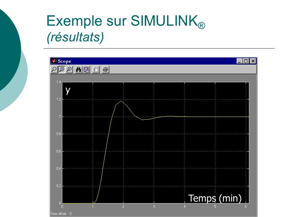 Exemple sur SIMULINK ® (résultats) Temps (min) y