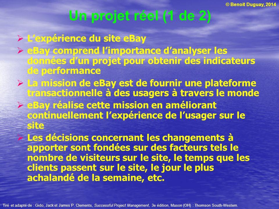 © Benoit Duguay, 2014  L'expérience du site eBay  eBay comprend l'importance d'analyser les données d'un projet pour obtenir des indicateurs de performance  La mission de eBay est de fournir une plateforme transactionnelle à des usagers à travers le monde  eBay réalise cette mission en améliorant continuellement l'expérience de l'usager sur le site  Les décisions concernant les changements à apporter sont fondées sur des facteurs tels le nombre de visiteurs sur le site, le temps que les clients passent sur le site, le jour le plus achalandé de la semaine, etc.