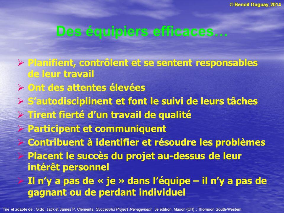 © Benoit Duguay, 2014 Des équipiers efficaces…  Planifient, contrôlent et se sentent responsables de leur travail  Ont des attentes élevées  S'autodisciplinent et font le suivi de leurs tâches  Tirent fierté d'un travail de qualité  Participent et communiquent  Contribuent à identifier et résoudre les problèmes  Placent le succès du projet au-dessus de leur intérêt personnel  Il n'y a pas de « je » dans l'équipe – il n'y a pas de gagnant ou de perdant individuel Tiré et adapté de : Gido, Jack et James P.