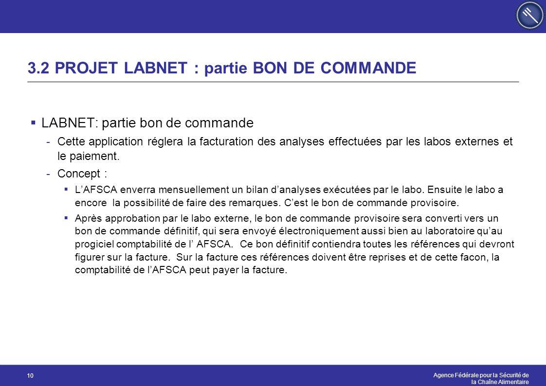 Agence Fédérale pour la Sécurité de la Chaîne Alimentaire 10 3.2 PROJET LABNET : partie BON DE COMMANDE  LABNET: partie bon de commande -Cette applic