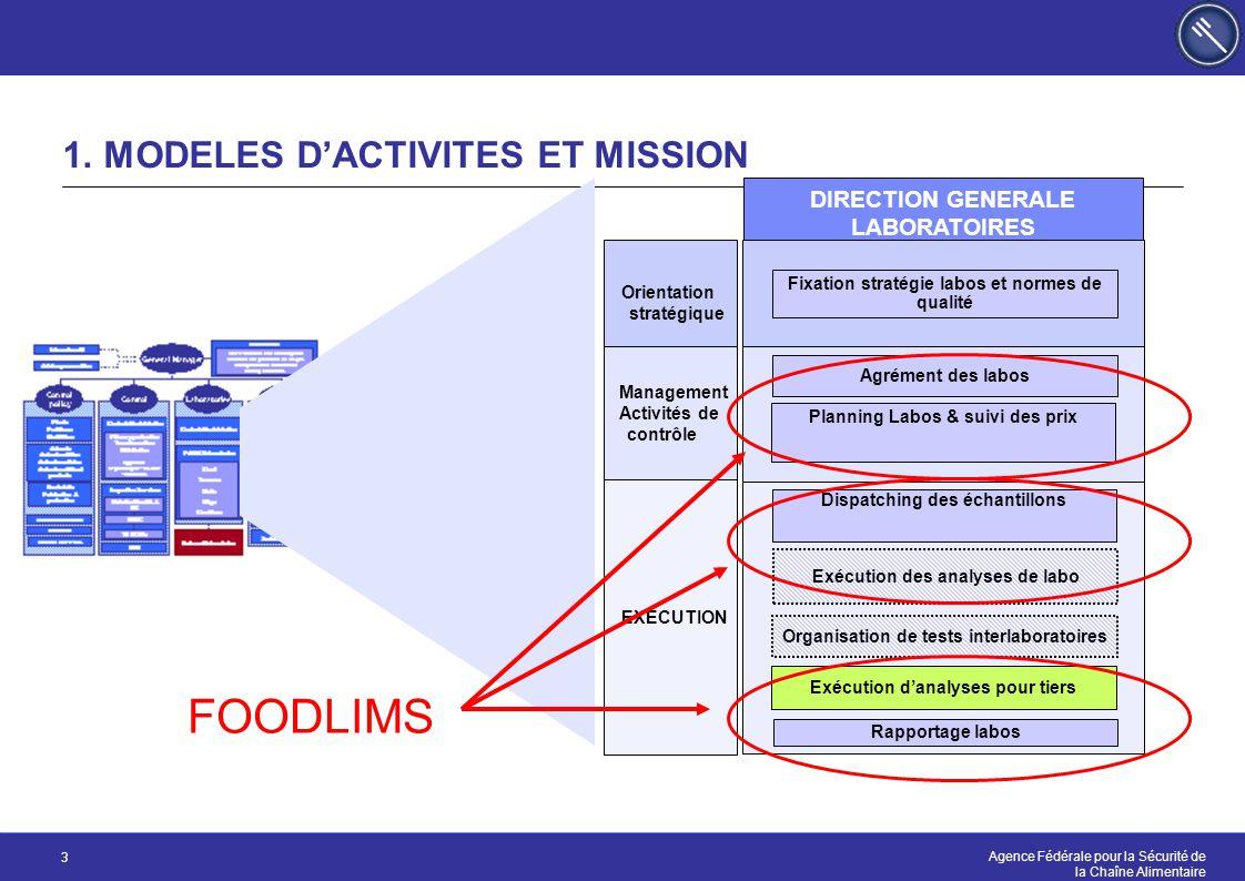 Agence Fédérale pour la Sécurité de la Chaîne Alimentaire 3 1. MODELES D'ACTIVITES ET MISSION DIRECTION GENERALE LABORATOIRES Dispatching des échantil