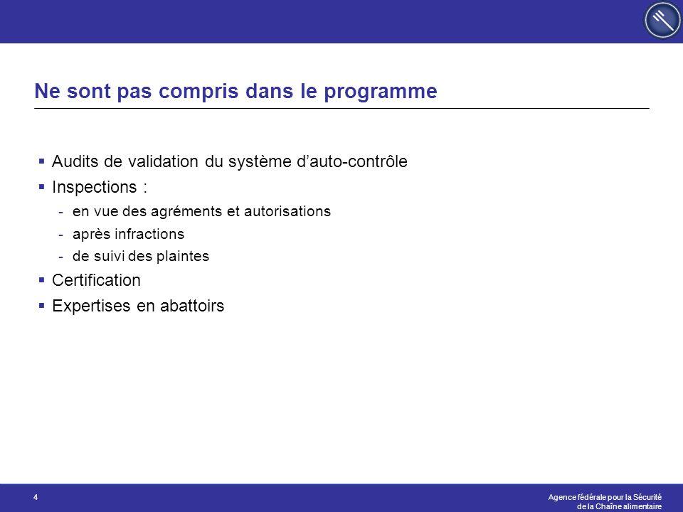 Agence fédérale pour la Sécurité de la Chaîne alimentaire 25 Programme d'inspections 2007 1.BASE = EVALUATION DU RISQUE 2.DIVISION DE LA CHAINE EN DOMAINES D'ACTIVITE FOURNISSEURS AGRICULTURE (ALIMENTS – ENGRAIS – PHYTO) PRODUCTION PRIMAIRE (PLANTES – ANIMAUX – MIXTE – STOCKAGE ET COLLECTE DE SPERME – CENTRE DE QUARANTAINE – TRANSPORT D'ANIMAUX) TRANSFORMATION & STOCKAGE (ATELIERS DE DECOUPE – VIANDE / POISSON / GELATINE – LAIT OEUFS) DISTRIBUTION (GROSSISTES – DETAIL – TRANSPORT– STOCKAGE – HORECA)
