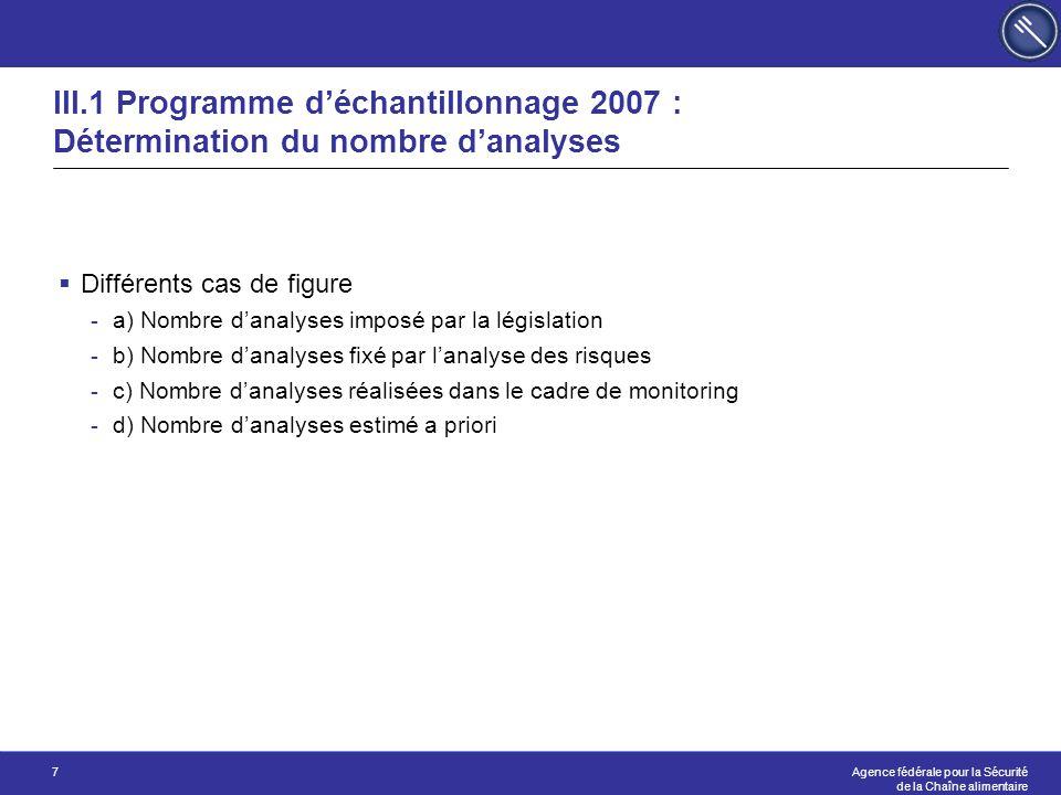 Agence fédérale pour la Sécurité de la Chaîne alimentaire 28 DOMAINE D'ACTIVITE / SENSIBILITE A)FOURNISSEURS A.1) Aliments pour animaux (HS) + (MS) + (LS) A.2) Phyto (LS) A.3) Engrais (LS) Programme d'inspections