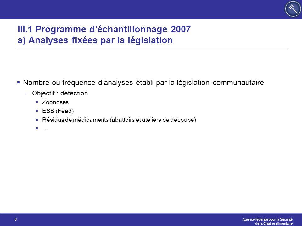 Agence fédérale pour la Sécurité de la Chaîne alimentaire 29 DOMAINE D'ACTIVITE / SENSIBILITE B)PROD.