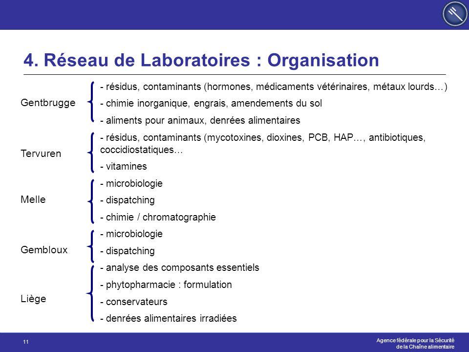 Agence fédérale pour la Sécurité de la Chaîne alimentaire 11 4. Réseau de Laboratoires : Organisation Gentbrugge - résidus, contaminants (hormones, mé