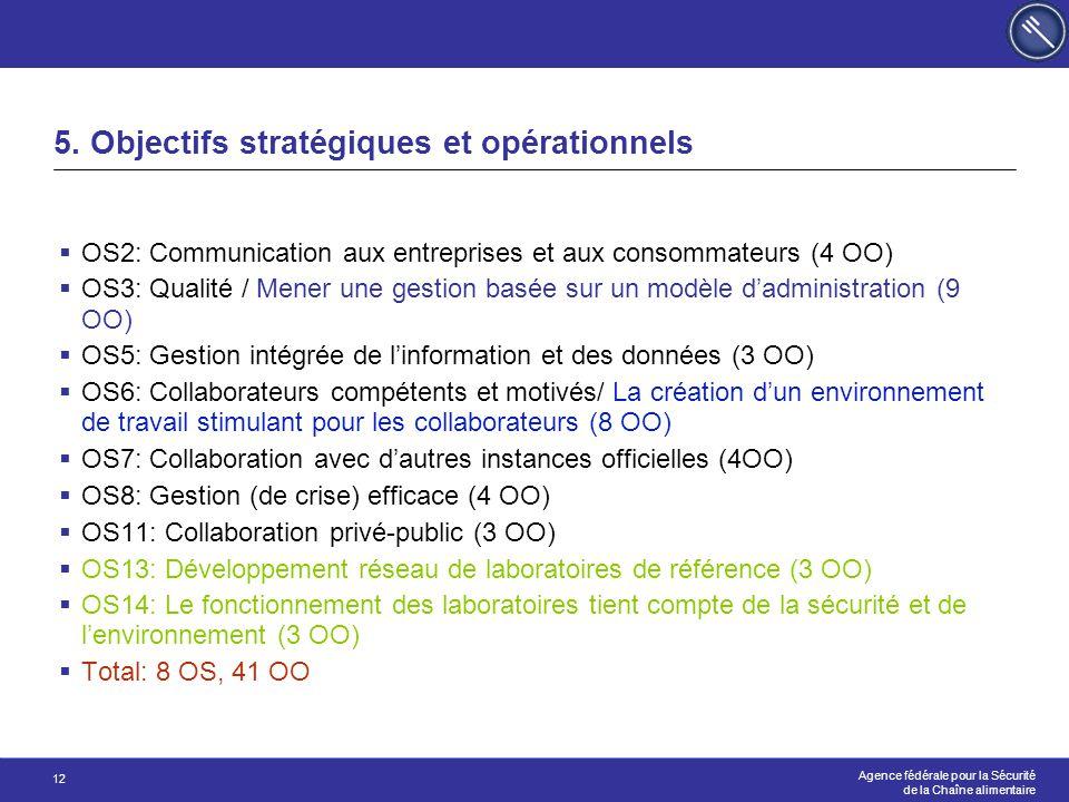Agence fédérale pour la Sécurité de la Chaîne alimentaire 12 5. Objectifs stratégiques et opérationnels  OS2: Communication aux entreprises et aux co