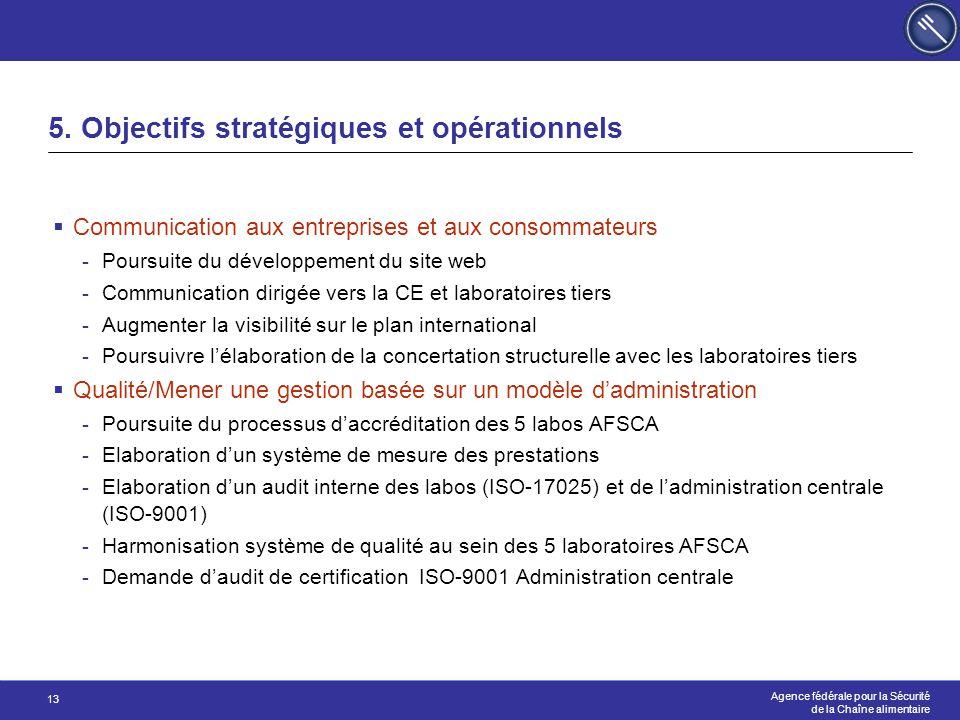 Agence fédérale pour la Sécurité de la Chaîne alimentaire 13 5. Objectifs stratégiques et opérationnels  Communication aux entreprises et aux consomm