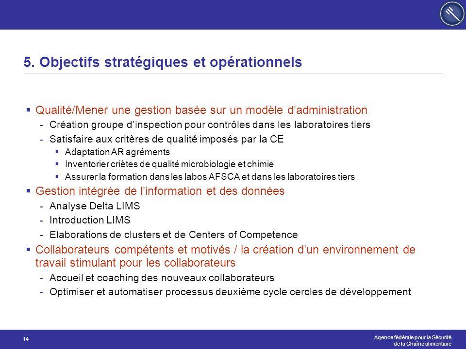 Agence fédérale pour la Sécurité de la Chaîne alimentaire 14 5. Objectifs stratégiques et opérationnels  Qualité/Mener une gestion basée sur un modèl