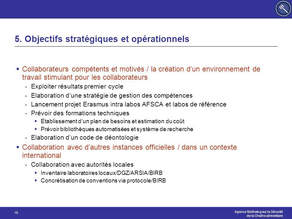 Agence fédérale pour la Sécurité de la Chaîne alimentaire 15 5. Objectifs stratégiques et opérationnels  Collaborateurs compétents et motivés / la cr