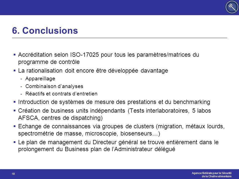 Agence fédérale pour la Sécurité de la Chaîne alimentaire 18 6. Conclusions  Accréditation selon ISO-17025 pour tous les paramètres/matrices du progr