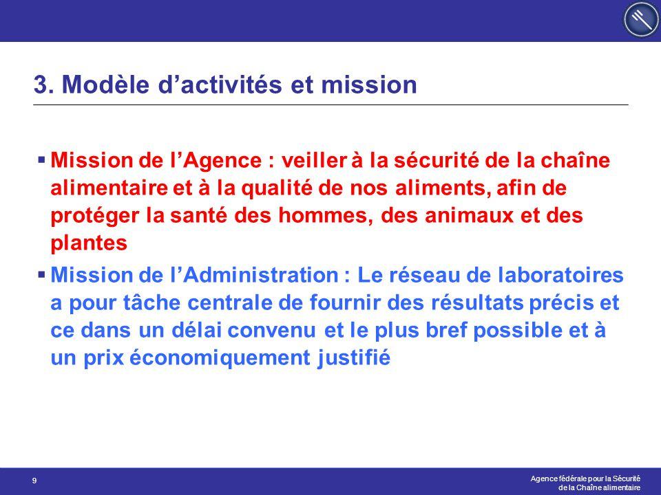 Agence fédérale pour la Sécurité de la Chaîne alimentaire 9 3. Modèle d'activités et mission  Mission de l'Agence : veiller à la sécurité de la chaîn