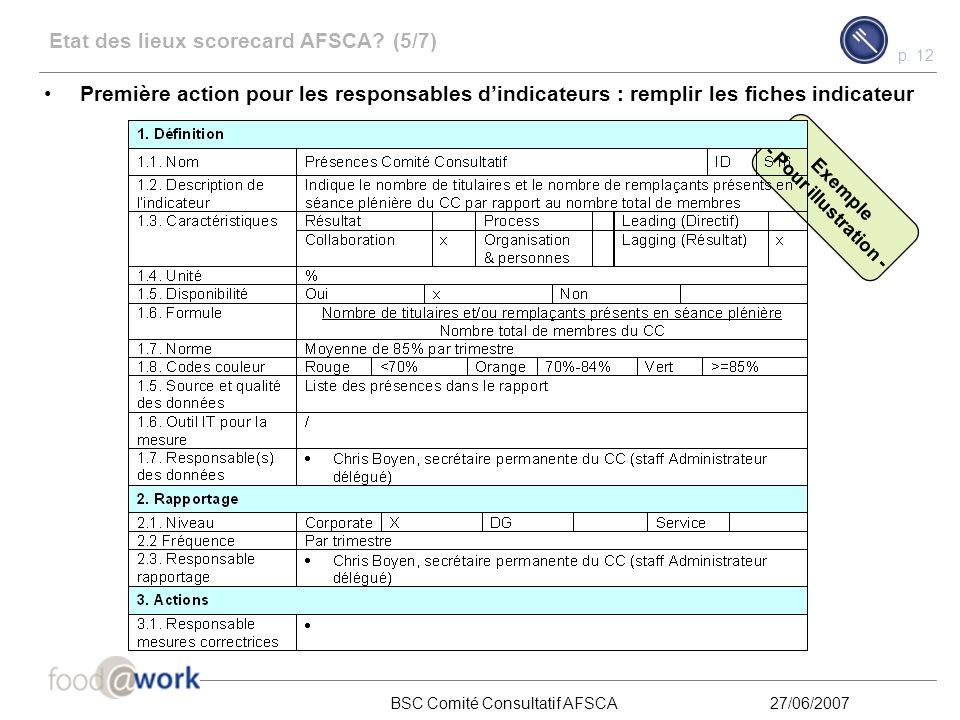 p. 11 BSC Comité Consultatif AFSCA27/06/2007 Première action pour les responsables d'indicateurs : remplir les fiches indicateur Etat des lieux scorec