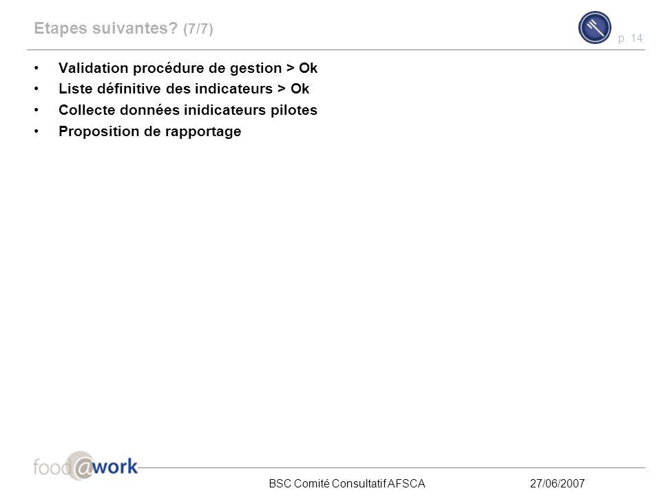 p. 13 BSC Comité Consultatif AFSCA27/06/2007 Aperçu indicateurs pilotes et responsables Etat des lieux scorecard AFSCA? (6/7)