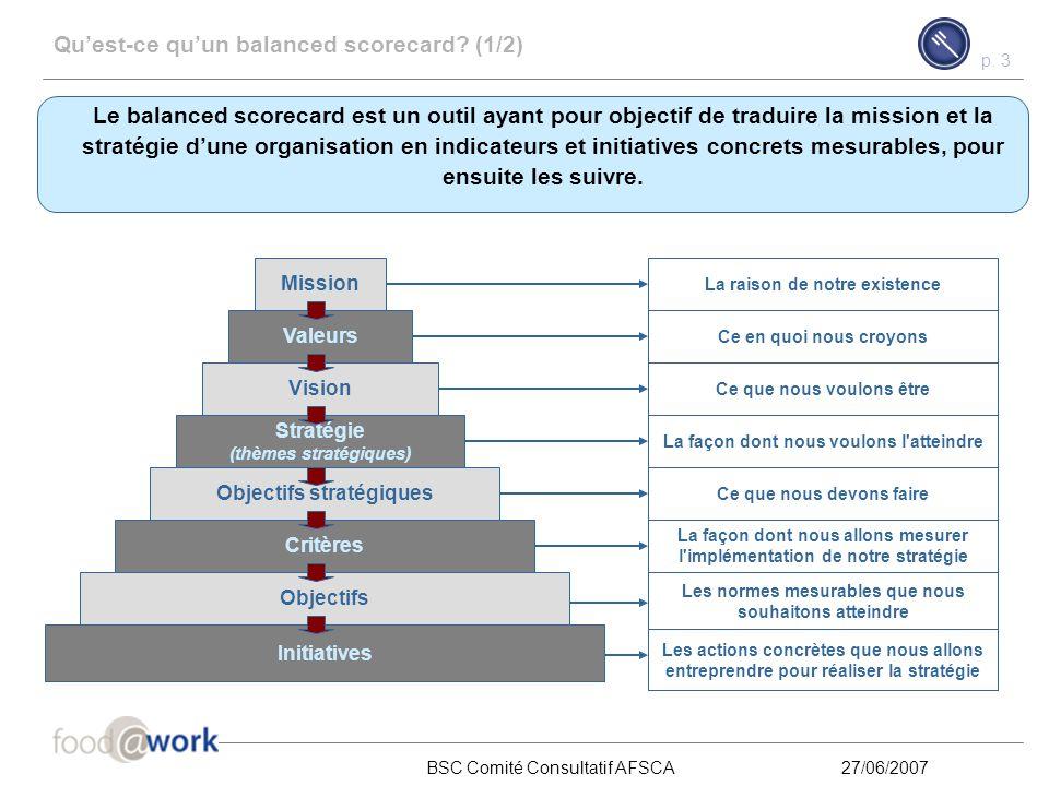 p. 2 BSC Comité Consultatif AFSCA27/06/2007 Contenu Qu'est-ce qu'un balanced scorecard? 1 Comment un balanced scorecard est-il développé et utilisé? 2