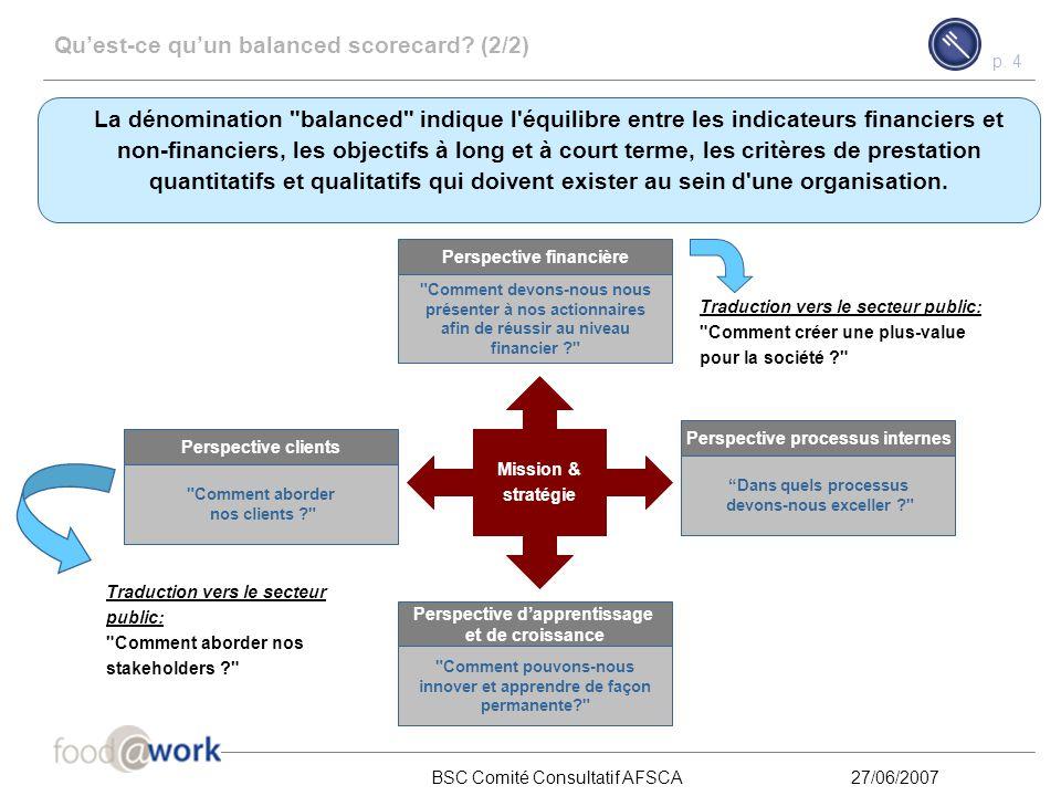 p.4 BSC Comité Consultatif AFSCA27/06/2007 Qu'est-ce qu'un balanced scorecard.