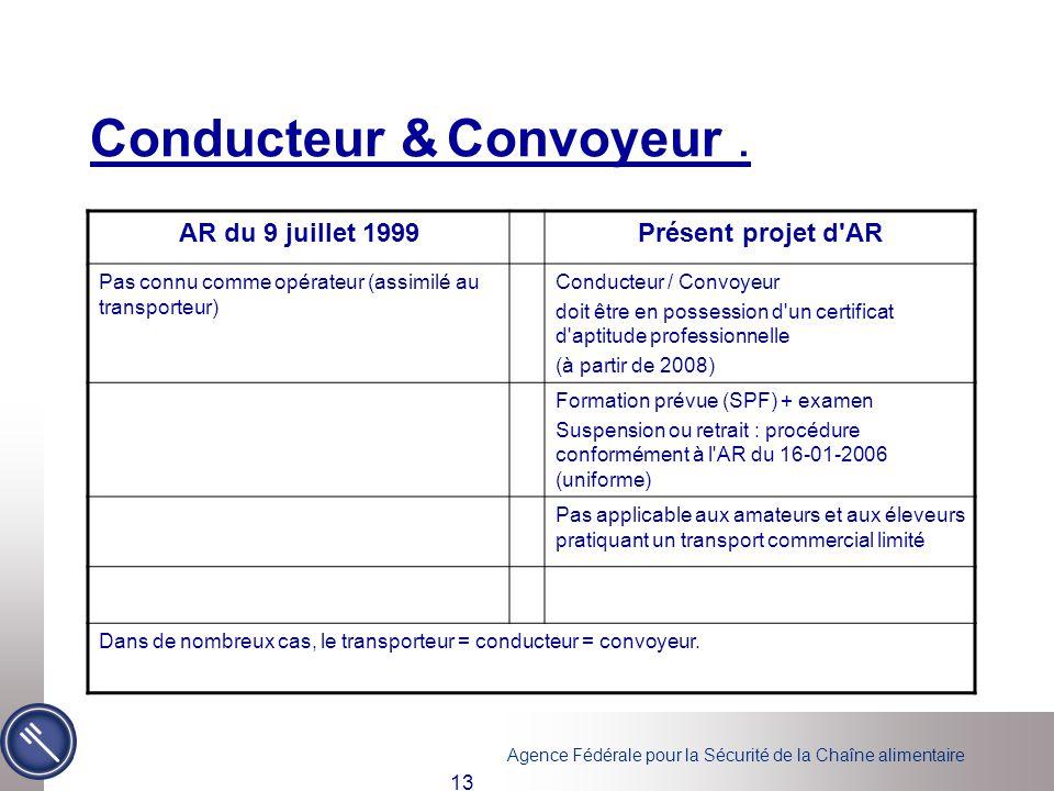 Agence Fédérale pour la Sécurité de la Chaîne alimentaire 13 Conducteur & Convoyeur. AR du 9 juillet 1999Présent projet d'AR Pas connu comme opérateur