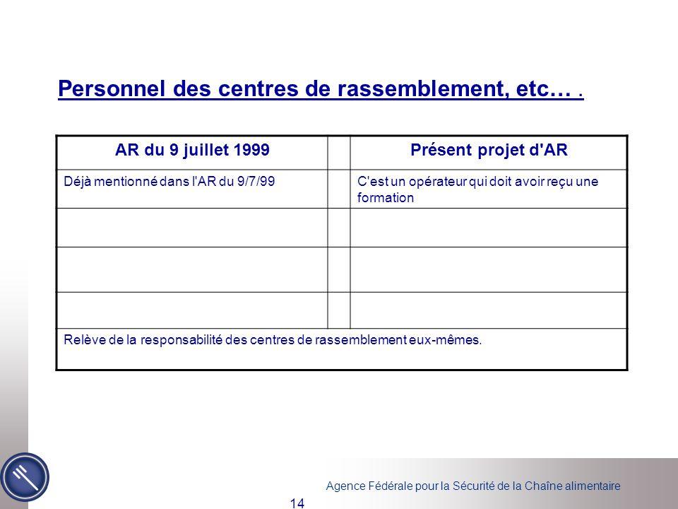 Agence Fédérale pour la Sécurité de la Chaîne alimentaire 14 Personnel des centres de rassemblement, etc…. AR du 9 juillet 1999Présent projet d'AR Déj