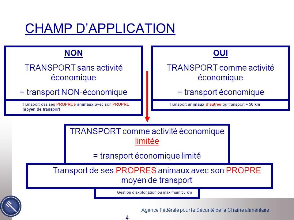 Agence Fédérale pour la Sécurité de la Chaîne alimentaire 4 CHAMP D'APPLICATION NON TRANSPORT sans activité économique = transport NON-économique OUI