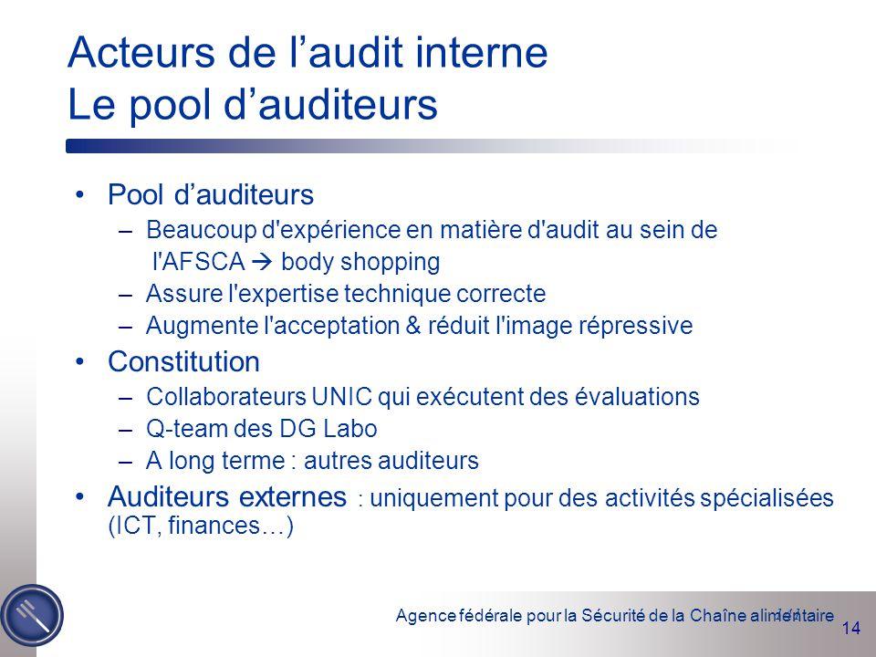 Agence fédérale pour la Sécurité de la Chaîne alimentaire 14 141 Acteurs de l'audit interne Le pool d'auditeurs Pool d'auditeurs –Beaucoup d'expérienc