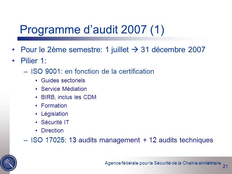 Agence fédérale pour la Sécurité de la Chaîne alimentaire 21 211 Programme d'audit 2007 (1) Pour le 2ème semestre: 1 juillet  31 décembre 2007 Pilier