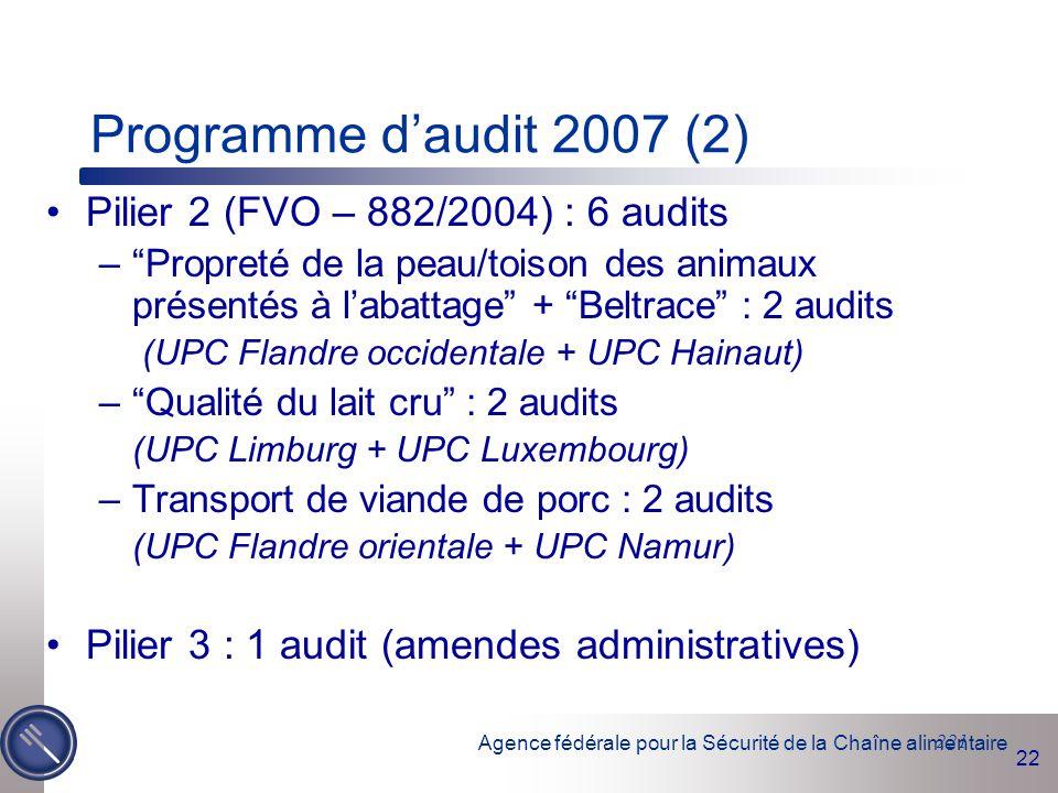 """Agence fédérale pour la Sécurité de la Chaîne alimentaire 22 221 Programme d'audit 2007 (2) Pilier 2 (FVO – 882/2004) : 6 audits –""""Propreté de la peau"""