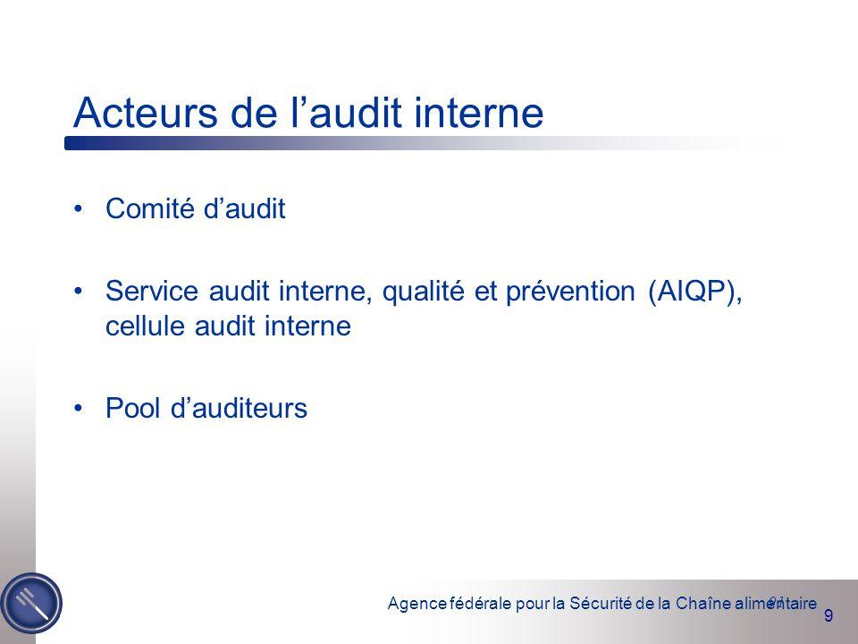 Agence fédérale pour la Sécurité de la Chaîne alimentaire 9 91 Acteurs de l'audit interne Comité d'audit Service audit interne, qualité et prévention