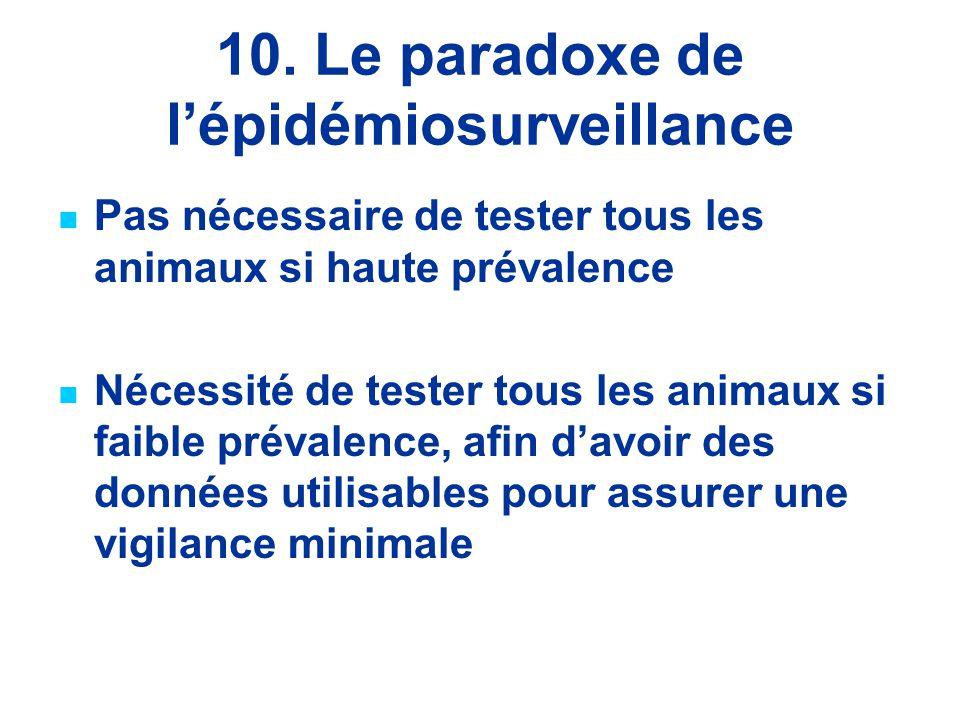 10. Le paradoxe de l'épidémiosurveillance Pas nécessaire de tester tous les animaux si haute prévalence Nécessité de tester tous les animaux si faible