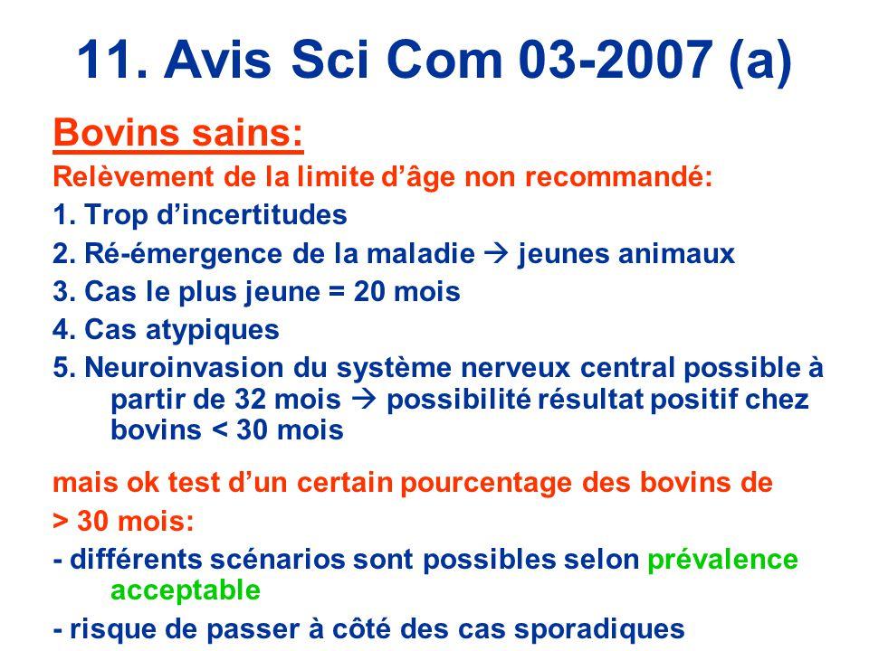 11. Avis Sci Com 03-2007 (a) Bovins sains: Relèvement de la limite d'âge non recommandé: 1. Trop d'incertitudes 2. Ré-émergence de la maladie  jeunes