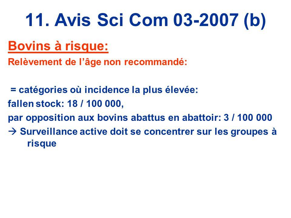 11. Avis Sci Com 03-2007 (b) Bovins à risque: Relèvement de l'âge non recommandé: = catégories où incidence la plus élevée: fallen stock: 18 / 100 000