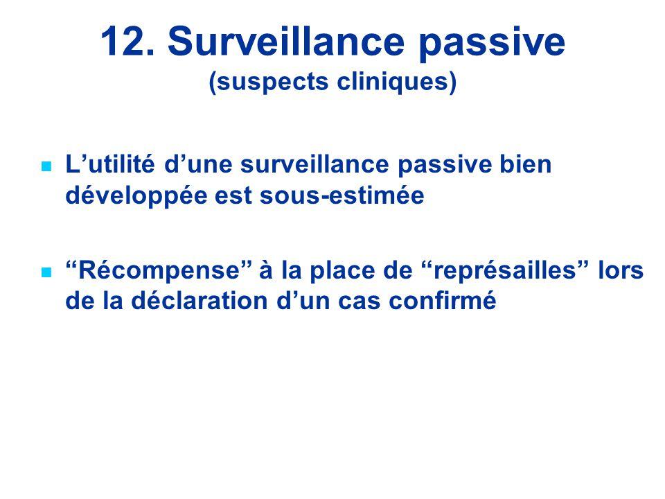 """12. Surveillance passive (suspects cliniques) L'utilité d'une surveillance passive bien développée est sous-estimée """"Récompense"""" à la place de """"représ"""