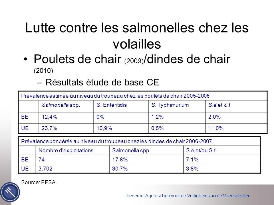 Federaal Agentschap voor de Veiligheid van de Voedselketen Lutte contre les salmonelles chez les volailles Poulets de chair (2009) /dindes de chair (2