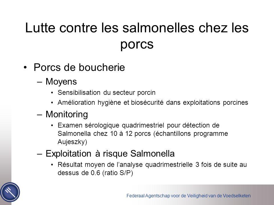 Federaal Agentschap voor de Veiligheid van de Voedselketen Lutte contre les salmonelles chez les porcs Porcs de boucherie –Moyens Sensibilisation du s
