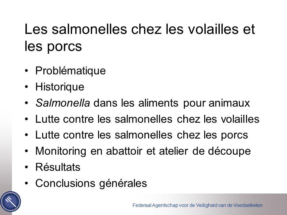 Federaal Agentschap voor de Veiligheid van de Voedselketen Les salmonelles chez les volailles et les porcs Problématique Historique Salmonella dans le