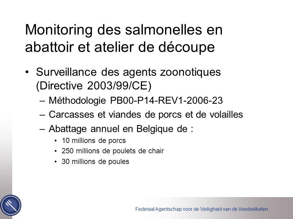 Federaal Agentschap voor de Veiligheid van de Voedselketen Monitoring des salmonelles en abattoir et atelier de découpe Surveillance des agents zoonot